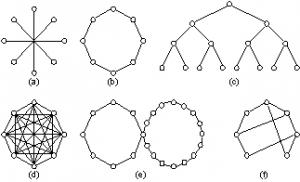 GambarII.3 Hubungan antara host-host dengan subnet