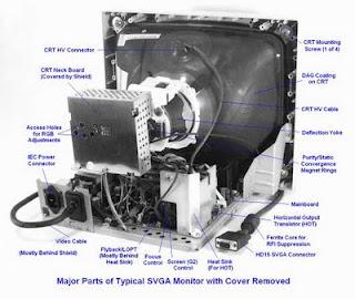 Panduan Cara Service Monitor II, beberapa kerusakan monitor yang